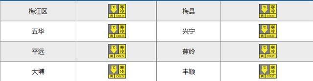 冷冷冷!24日,梅州最低气温将降到9℃!
