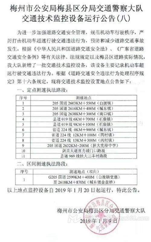 梅县新增10多个路段定点测速!1月20日起运行!快看…