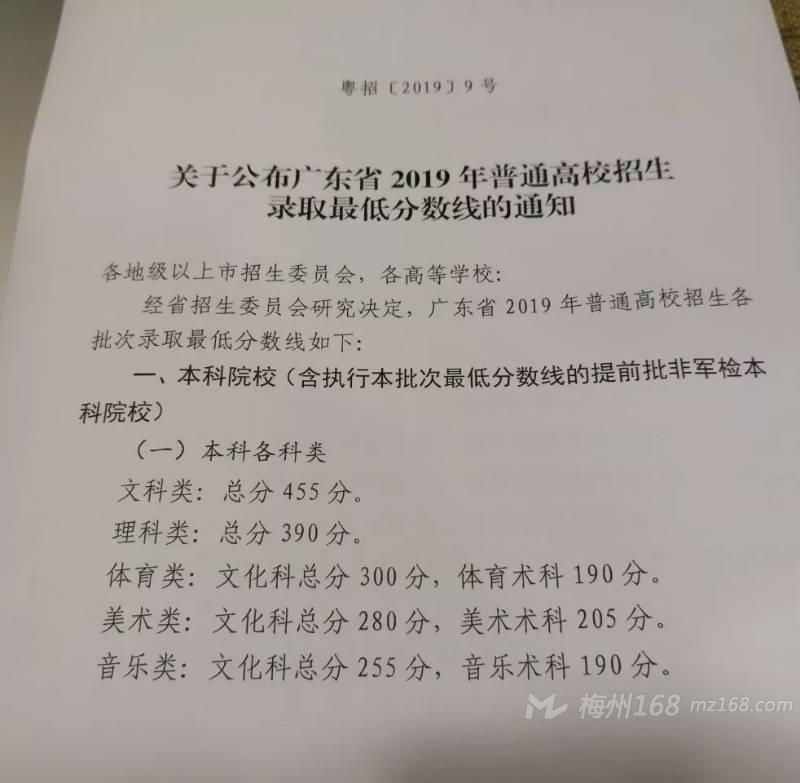 重磅!广东2019年高考各批次录取最低控制分数线公布